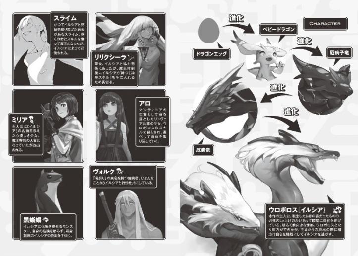 Hoja de personajes Vol 10