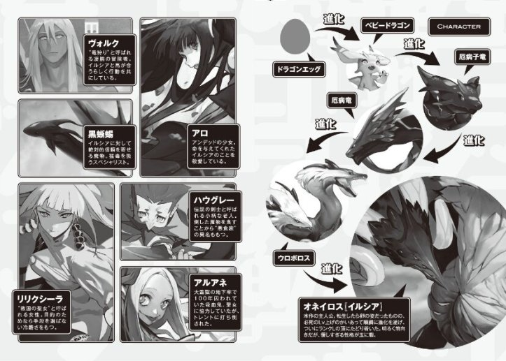 Hoja de Personajes Vol 12